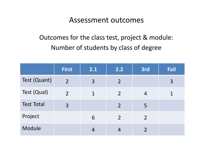 Assessment outcomes