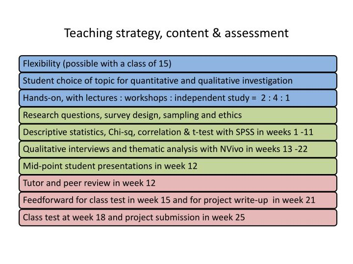 Teaching strategy, content & assessment