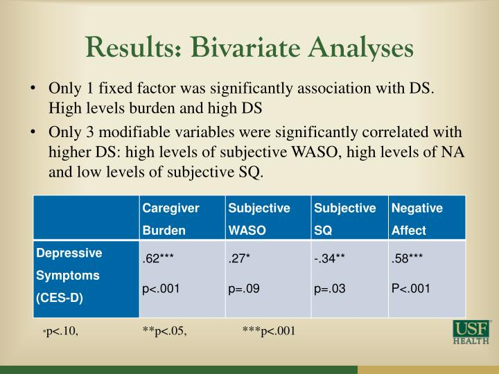 Results: Bivariate Analyses