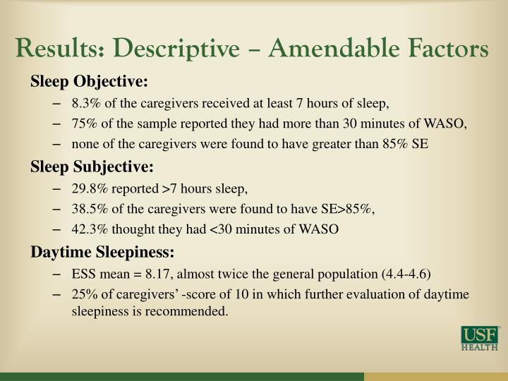 Results: Descriptive – Amendable Factors