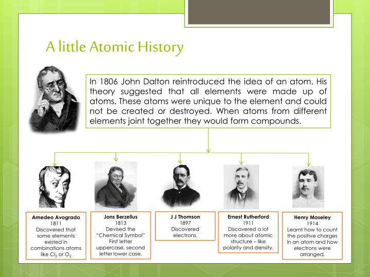 A little Atomic History