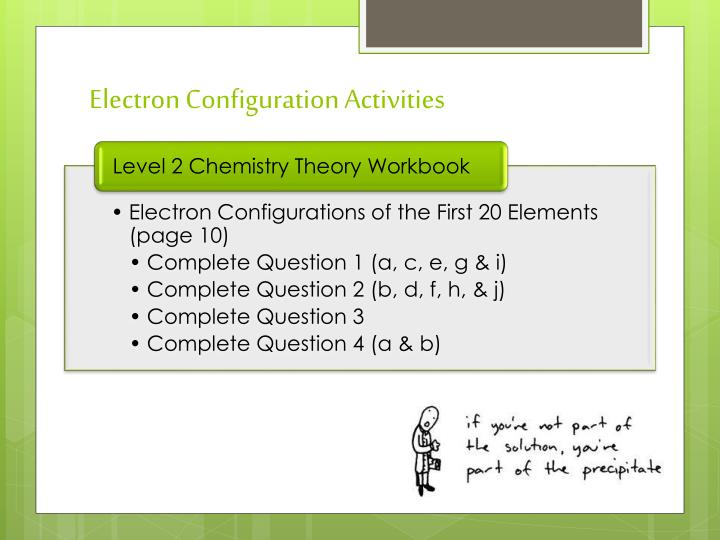 Electron Configuration Activities
