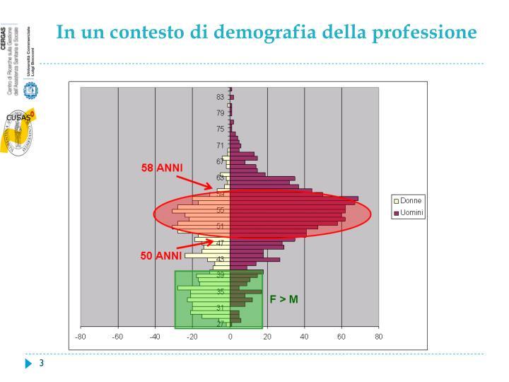 In un contesto di demografia della professione