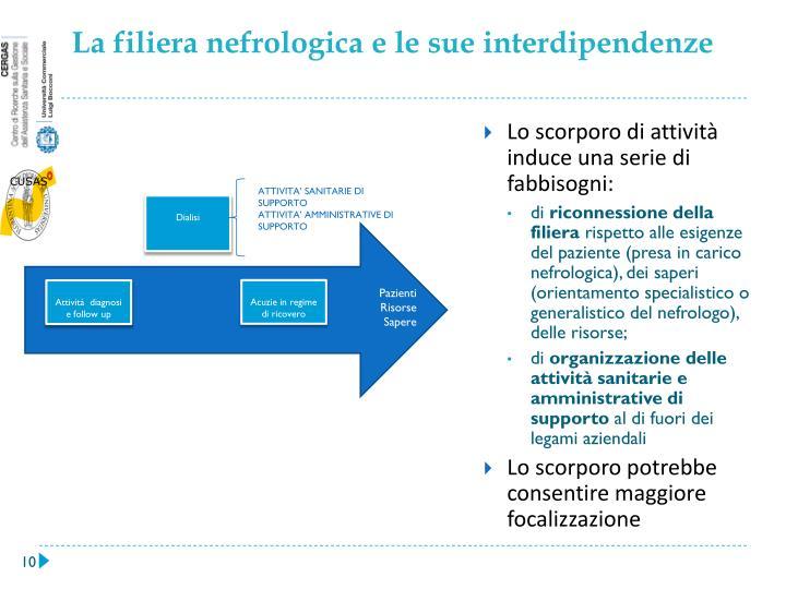 La filiera nefrologica e le sue interdipendenze