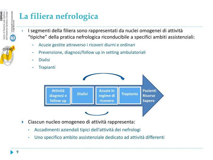 La filiera nefrologica