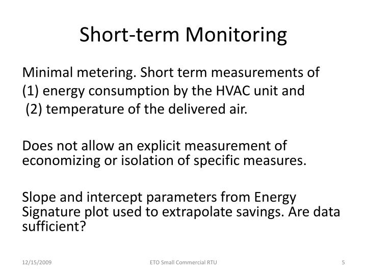 Short-term Monitoring