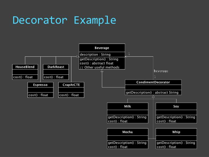 Decorator Example