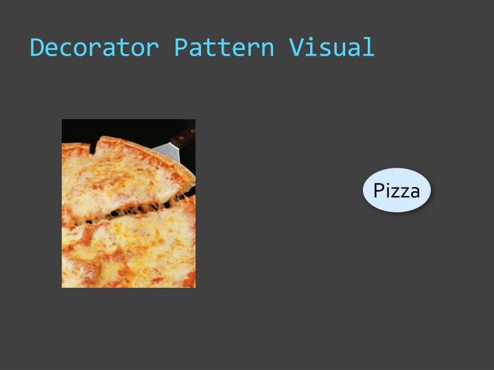 Decorator Pattern Visual