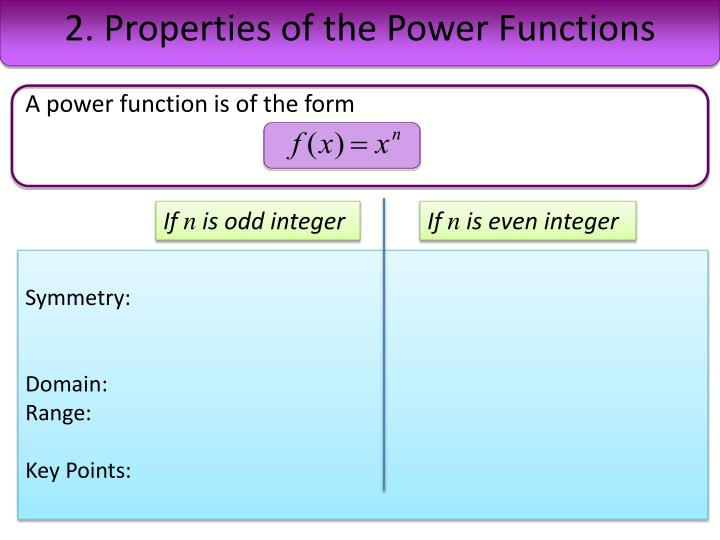 2. Properties of the Power Functions