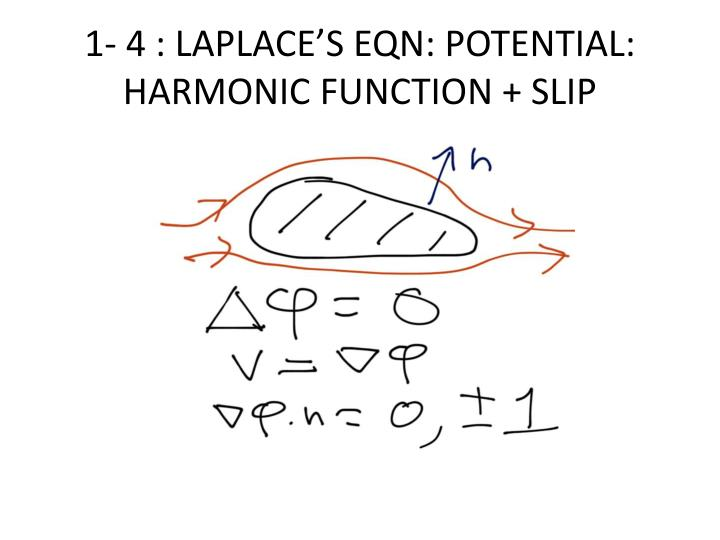 1- 4 : LAPLACE'S EQN: POTENTIAL: