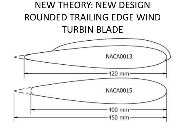 NEW THEORY: NEW DESIGN