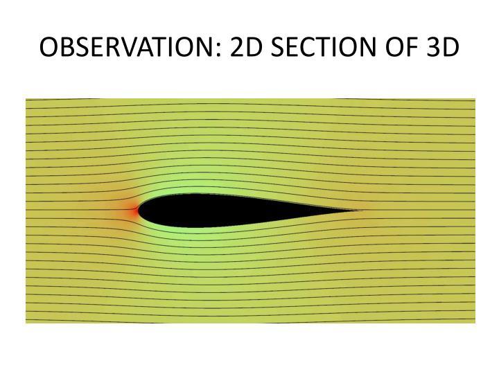 OBSERVATION: 2D SECTION OF 3D