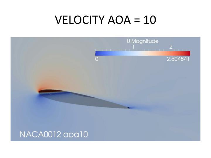 VELOCITY AOA = 10