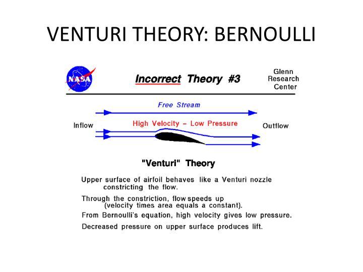 VENTURI THEORY: BERNOULLI