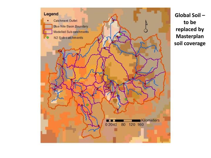 Global Soil – to be replaced by