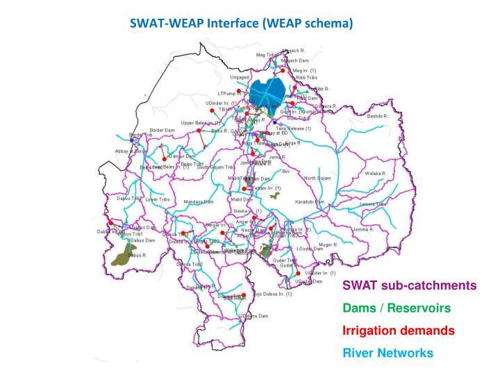 SWAT-WEAP Interface (WEAP schema)