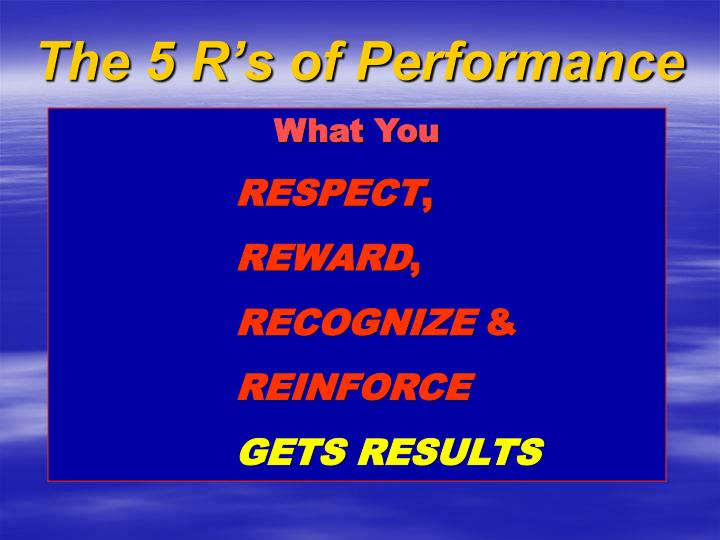 The 5 R's of Performance
