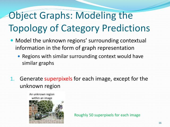 Object Graphs: Modeling the Topology of Category Predictions