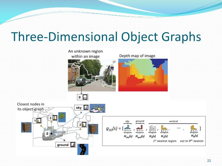 Three-Dimensional Object Graphs