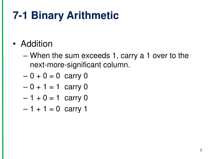 7-1 Binary Arithmetic