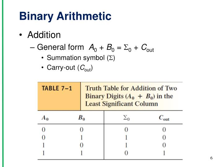 Binary arithmetic