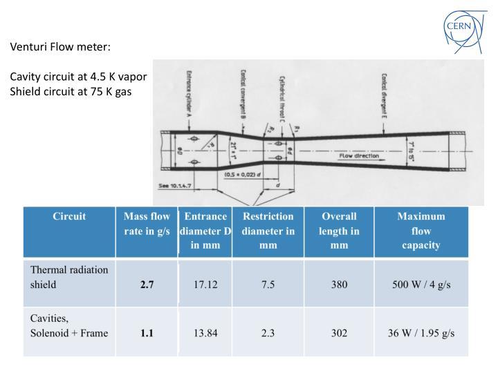Venturi Flow meter: