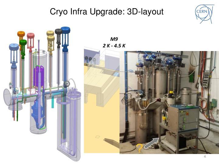 Cryo Infra