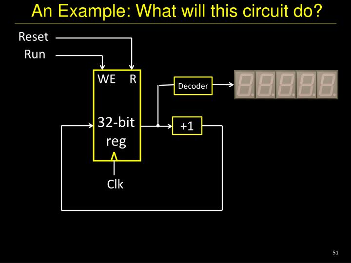 An Example: What will this circuit do?