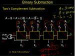 binary subtraction1