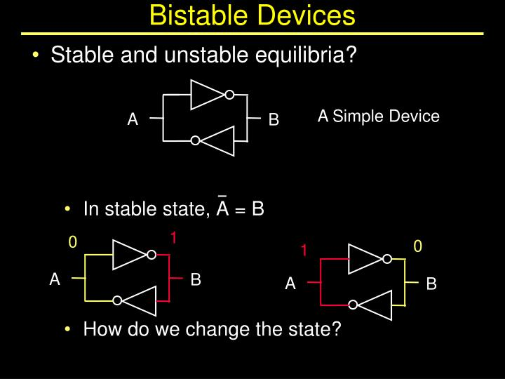 Bistable