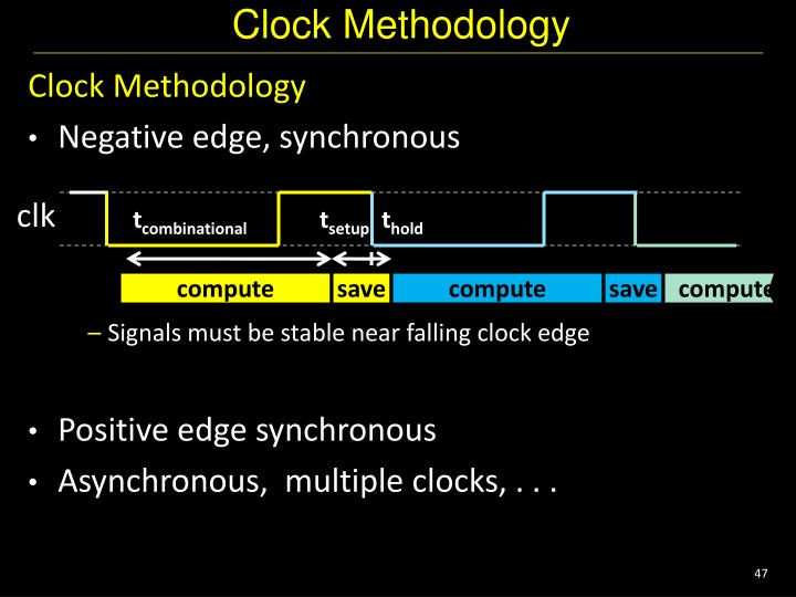 Clock Methodology