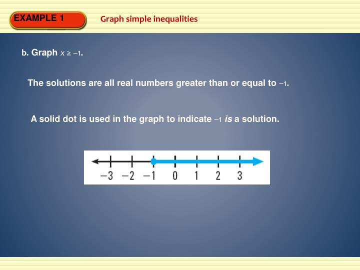 The solutions are all real numbers greater than or equal to