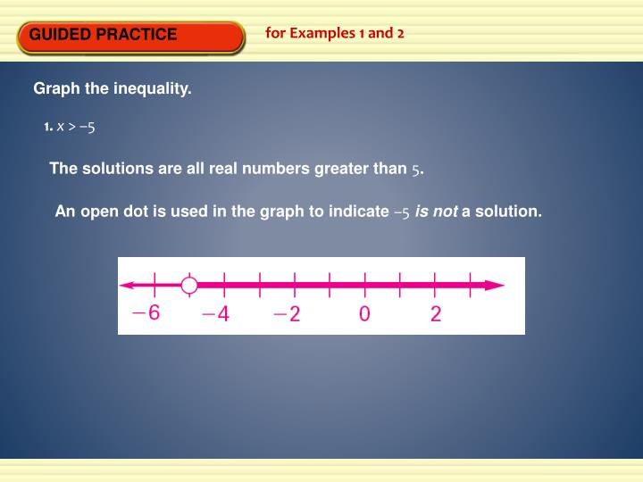 Graph the inequality.