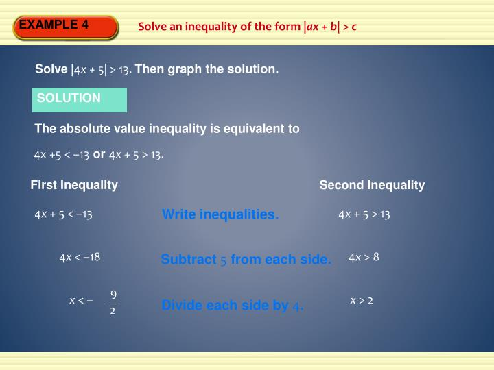 The absolute value inequality is equivalent to