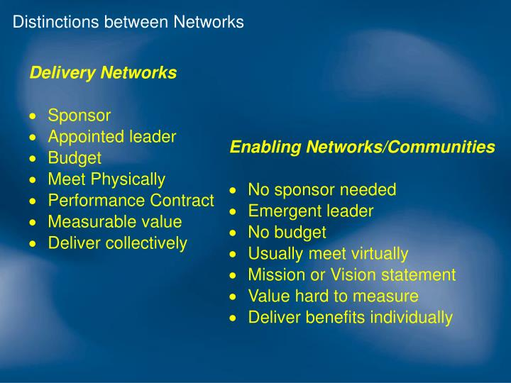 Distinctions between networks