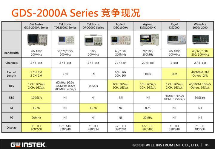 GDS-2000A Series