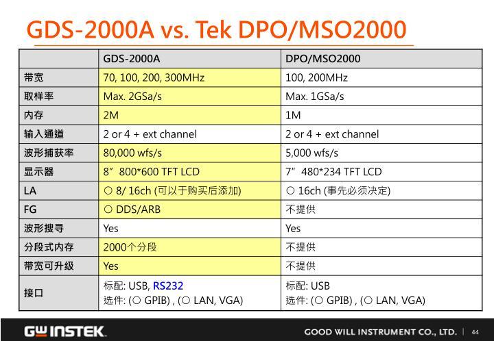 GDS-2000A vs.