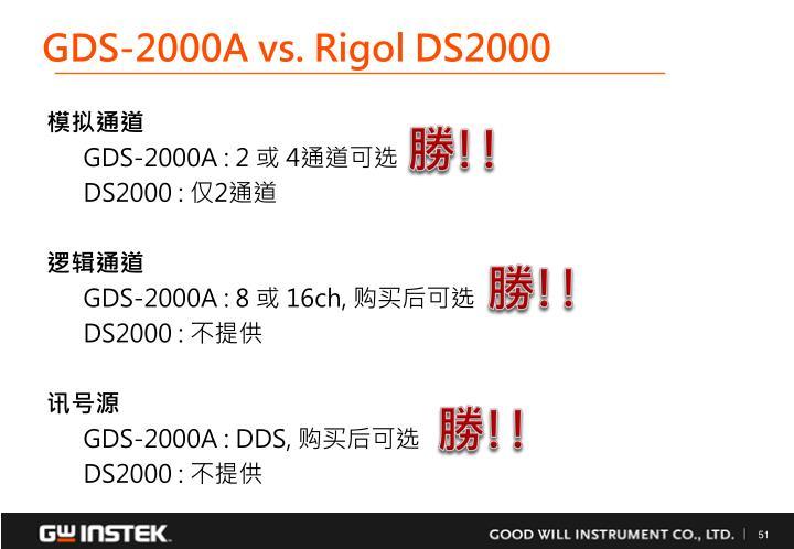 GDS-2000A vs. Rigol