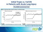 initial tropic vs full en in patients with acute lung injury