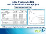 initial tropic vs full en in patients with acute lung injury1