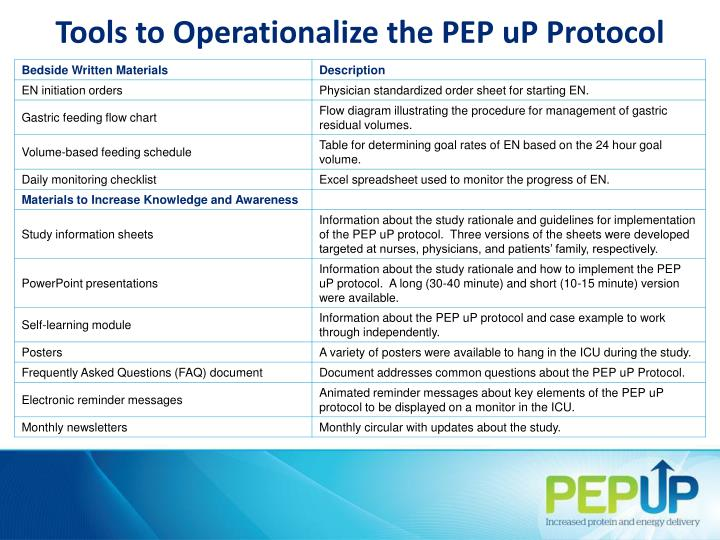 Tools to Operationalize the PEP