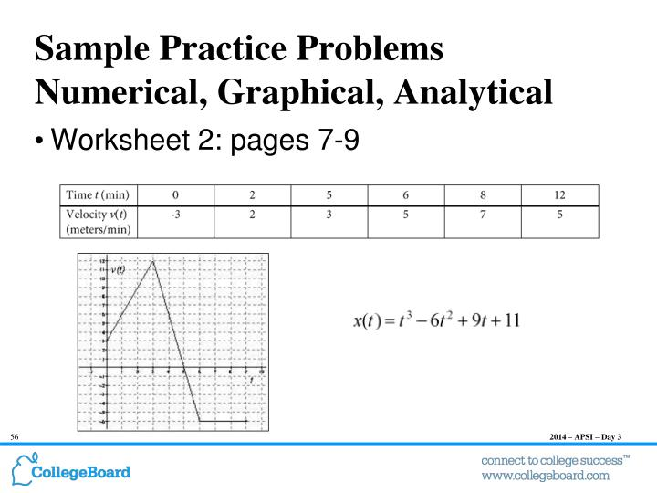 Sample Practice Problems
