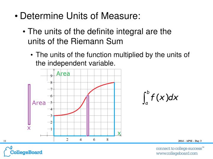 Determine Units of Measure: