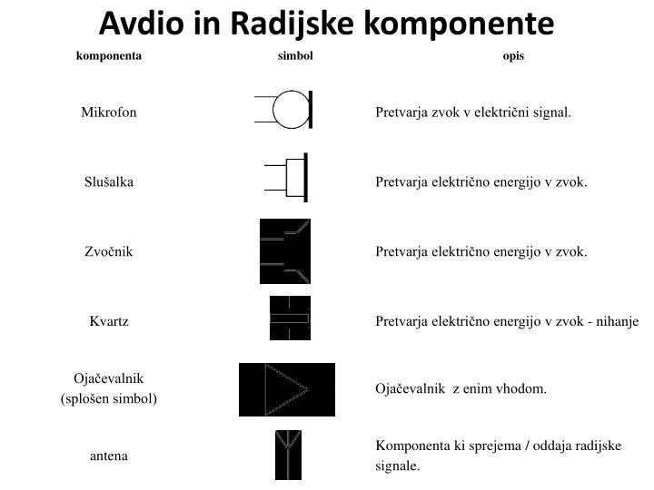Avdio in Radijske komponente