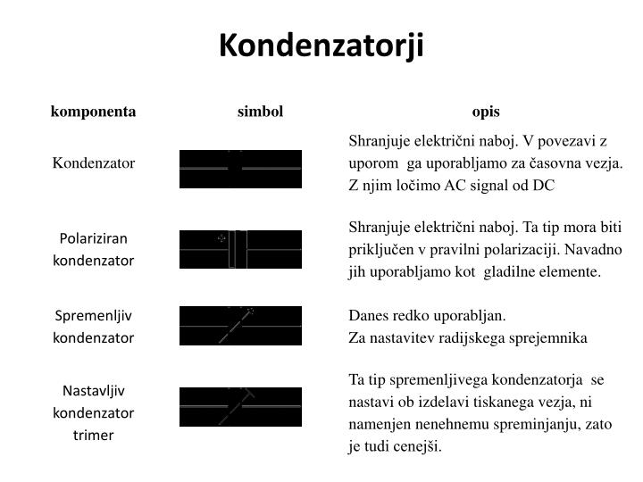Kondenzatorji