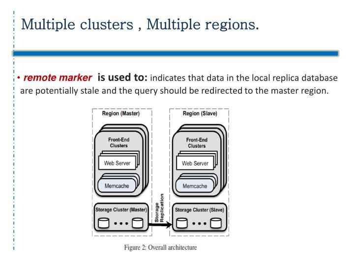 Multiple clusters , Multiple regions.
