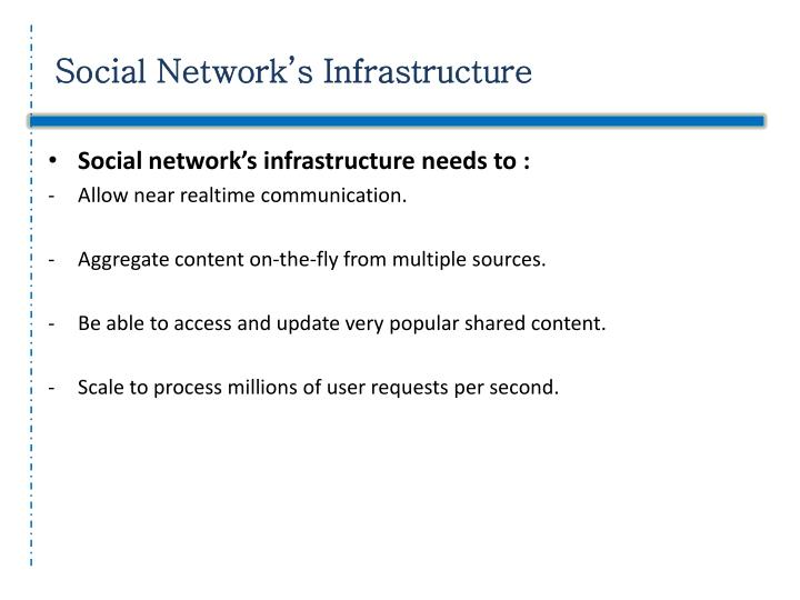 Social network s infrastructure
