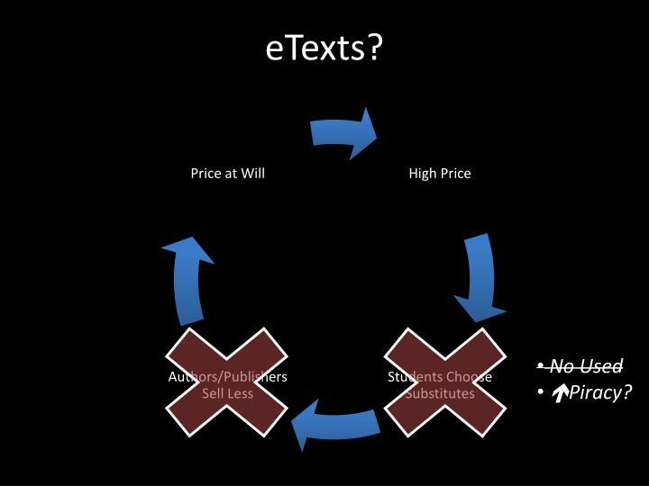 eTexts