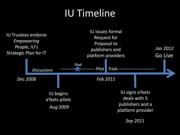 IU Timeline