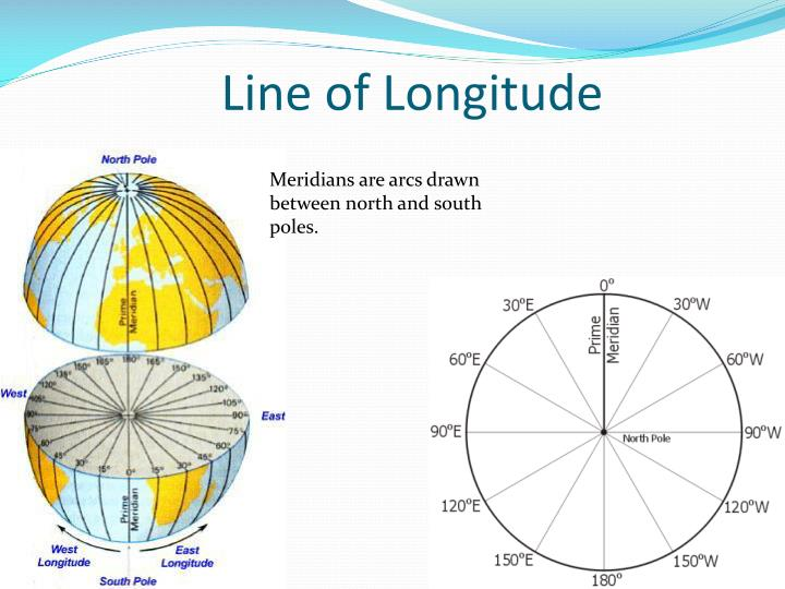 Line of Longitude